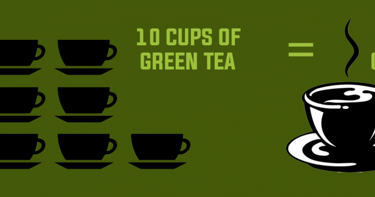 Matcha vs Green Tea, The Difference